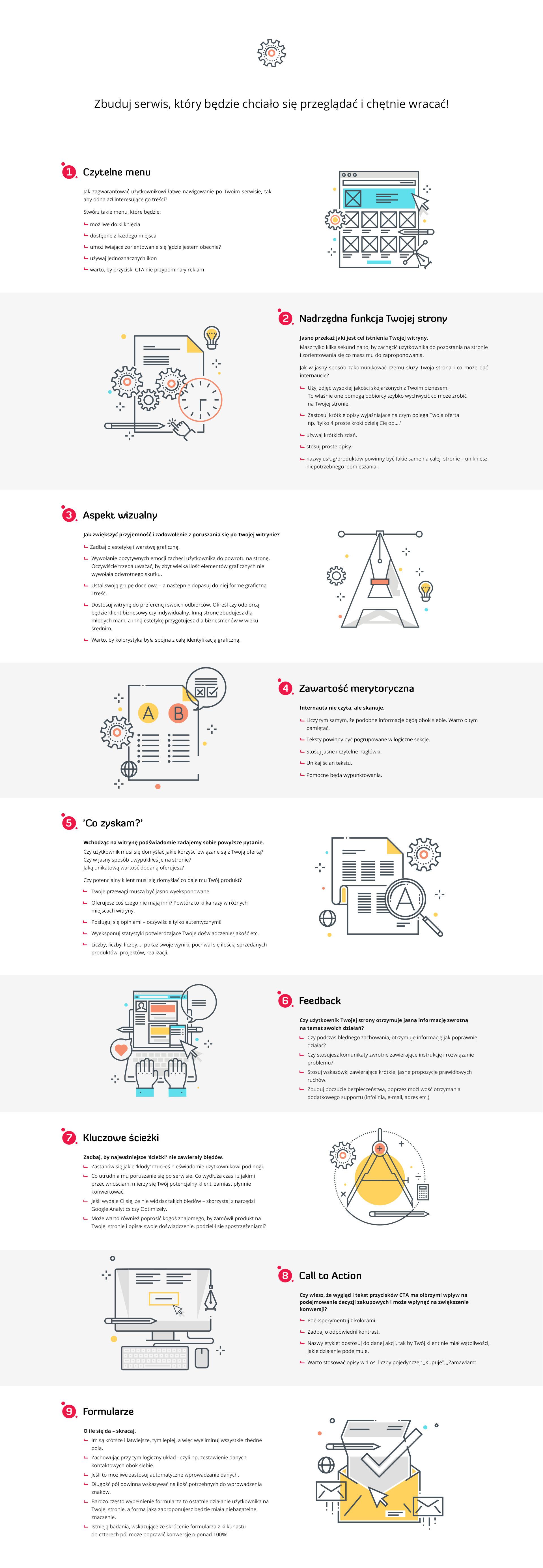 czynnik UX w kontekście budowy stron www